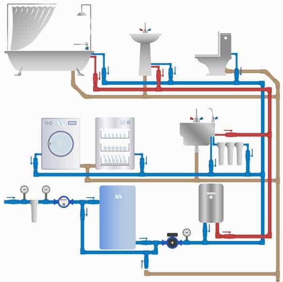 home plumbing system illustration
